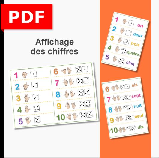 affichage chiffres 1 à 10 correspondance constellation lettres doigts de la main cycle 1 cycle 2 maternelle ief