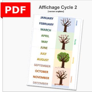 mois et saison anglais affichage